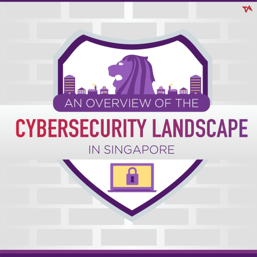 Cybersecurity in Singapore Infographic
