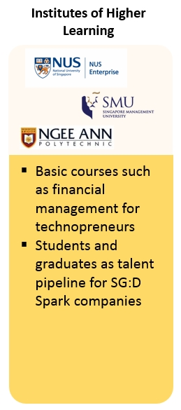 SGD Spark Institutes of Higher Learning