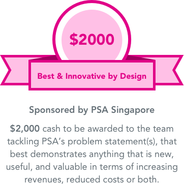 best-innovation-by-design