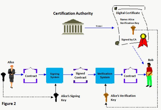 Key Concepts - Infocomm Media Development Authority