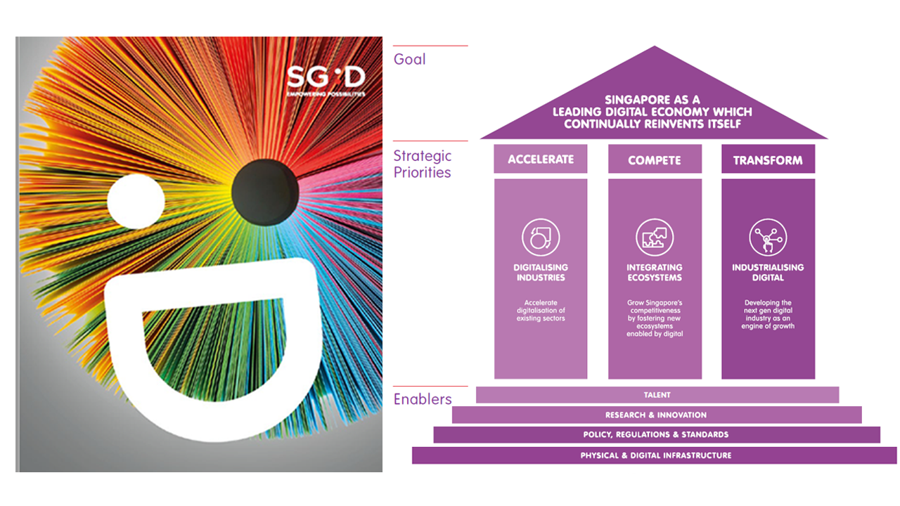 SGD framework for actions