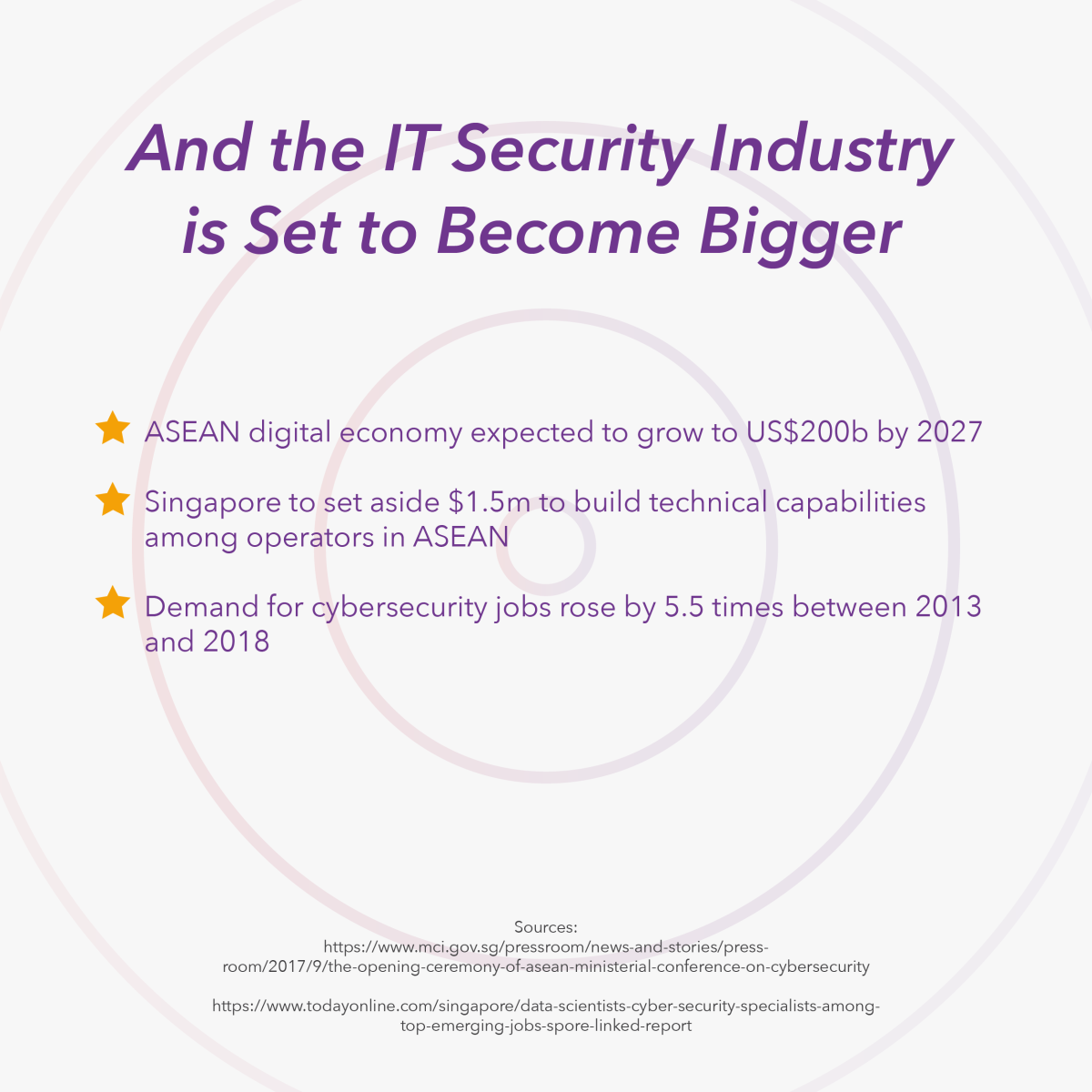 IT Security Industry is set to become bigger