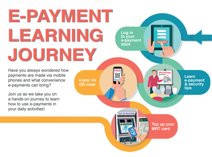 e-Payment Learning Journey